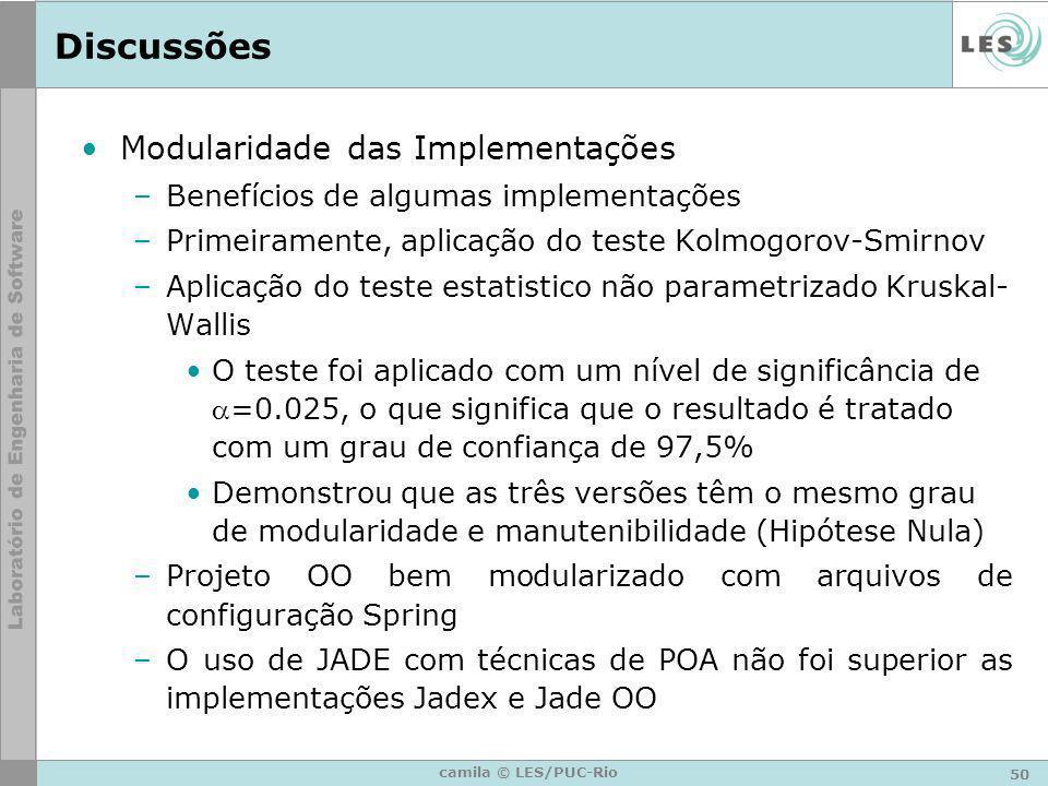 50 camila © LES/PUC-Rio Discussões Modularidade das Implementações –Benefícios de algumas implementações –Primeiramente, aplicação do teste Kolmogorov