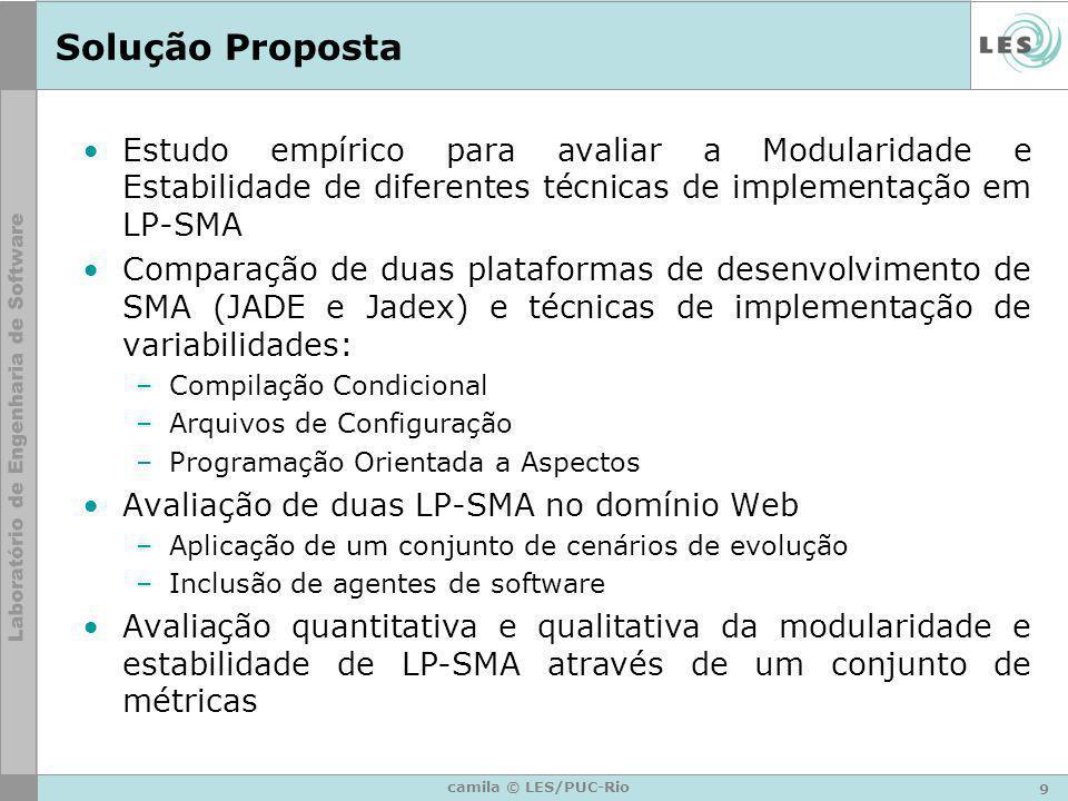 9 camila © LES/PUC-Rio Solução Proposta Estudo empírico para avaliar a Modularidade e Estabilidade de diferentes técnicas de implementação em LP-SMA C