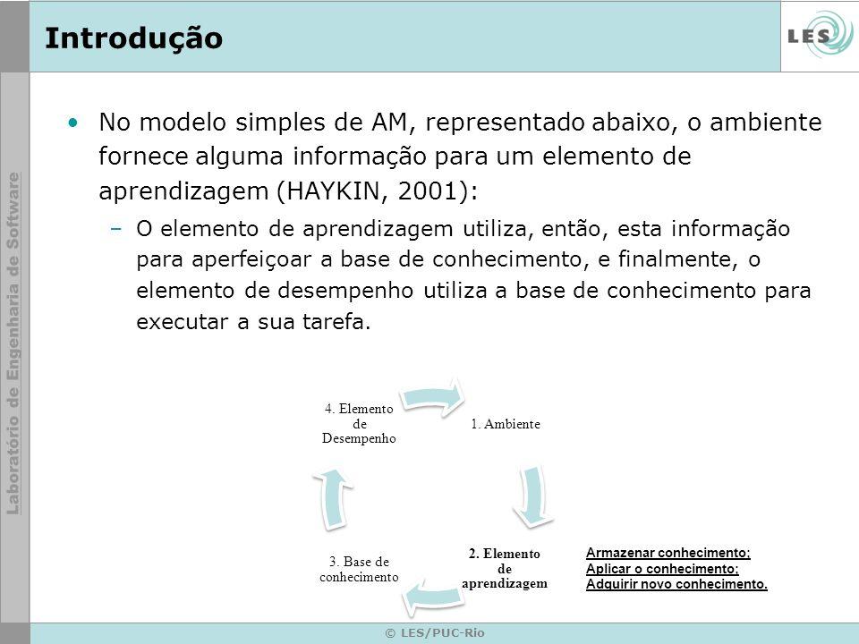 Formas de Aprendizagem O campo de Aprendizado de Máquina distingue três casos: –Aprendizado Supervisionado; –Aprendizado Não-Supervisionado; –Aprendizado por Reforço.