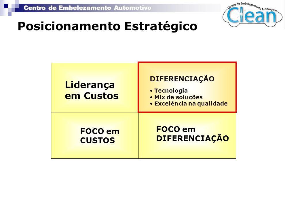 Centro de Embelezamento Automotivo FOCO em CUSTOS FOCO em DIFERENCIAÇÃO DIFERENCIAÇÃO Tecnologia Mix de soluções Excelência na qualidade Posicionament