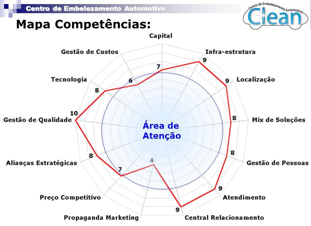 Centro de Embelezamento Automotivo Mapa Competências: Área de Atenção