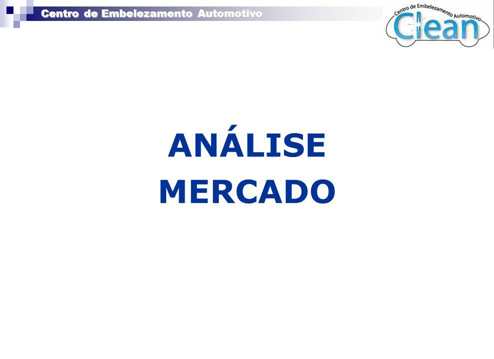 Centro de Embelezamento Automotivo » EMPRESA « ANÁLISE MERCADO