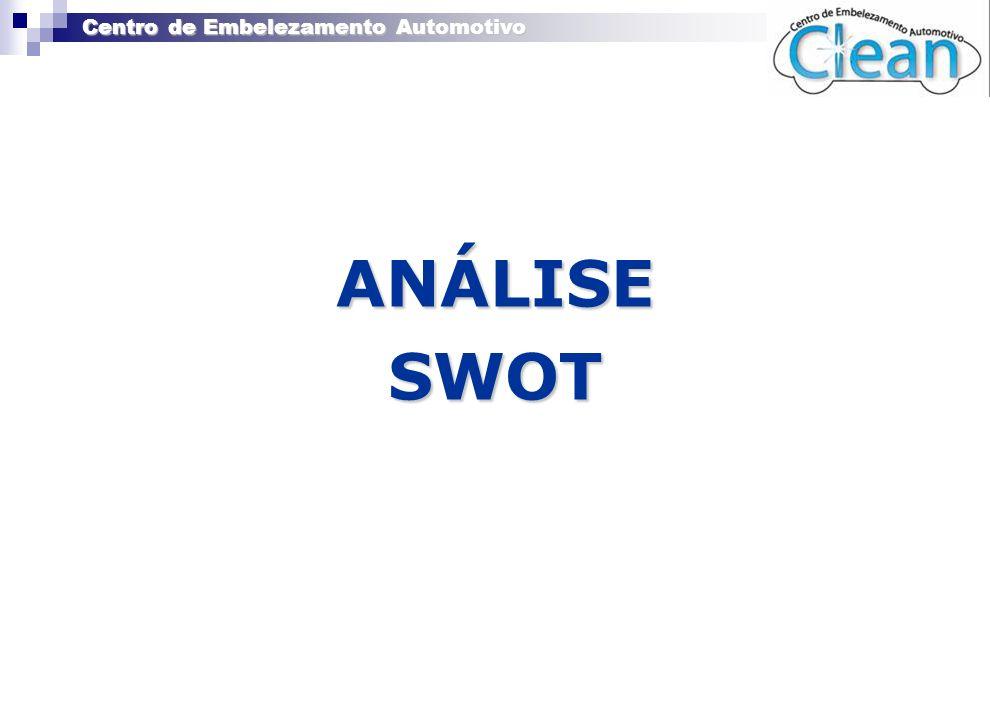 Centro de Embelezamento Automotivo ANÁLISESWOT