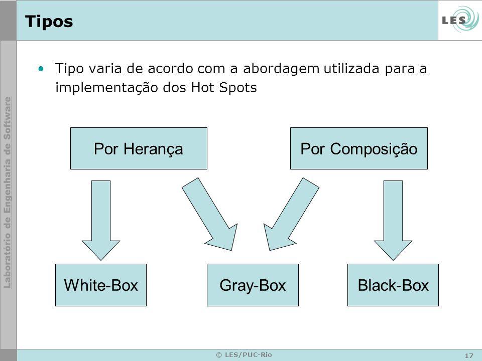 17 © LES/PUC-Rio Tipos Tipo varia de acordo com a abordagem utilizada para a implementação dos Hot Spots Por HerançaPor Composição Gray-BoxWhite-BoxBl