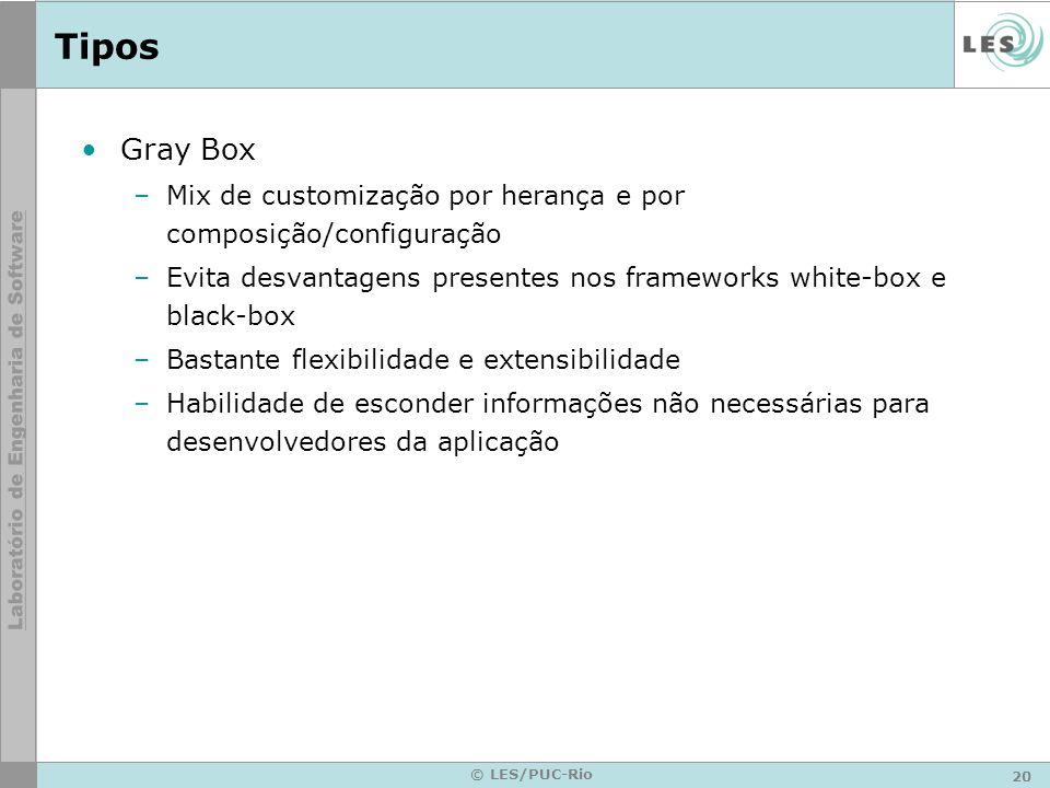 20 © LES/PUC-Rio Tipos Gray Box –Mix de customização por herança e por composição/configuração –Evita desvantagens presentes nos frameworks white-box