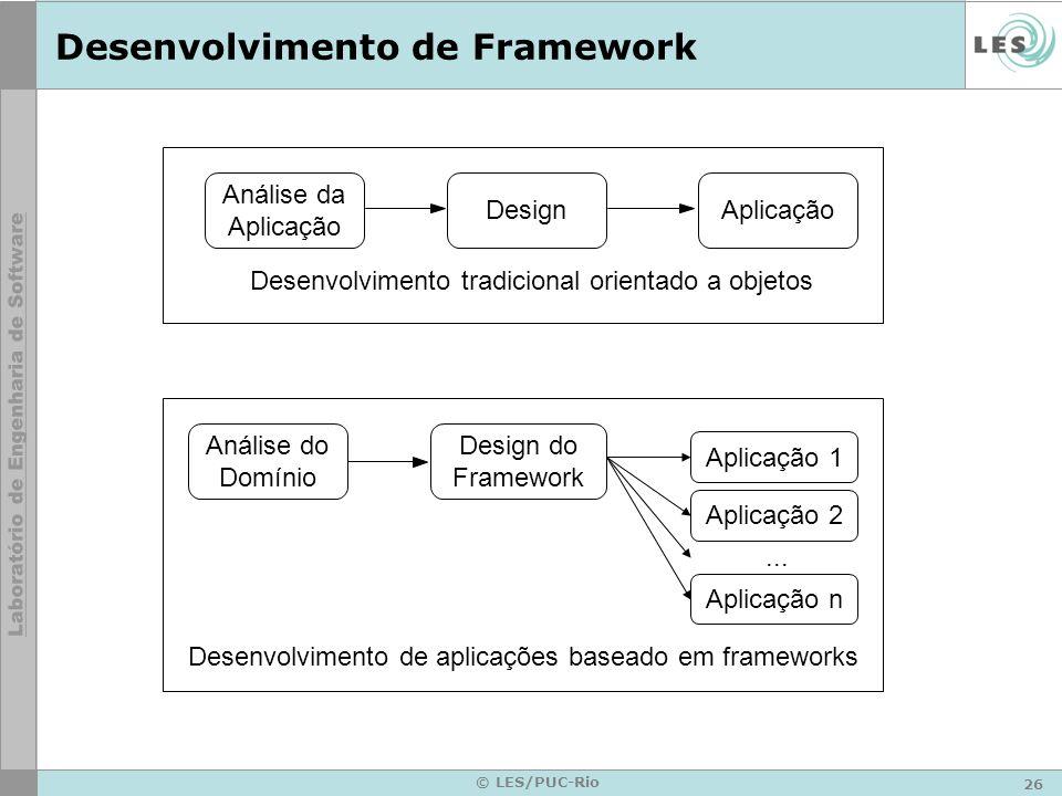 26 © LES/PUC-Rio Desenvolvimento de Framework Desenvolvimento tradicional orientado a objetos Análise da Aplicação DesignAplicação Desenvolvimento de