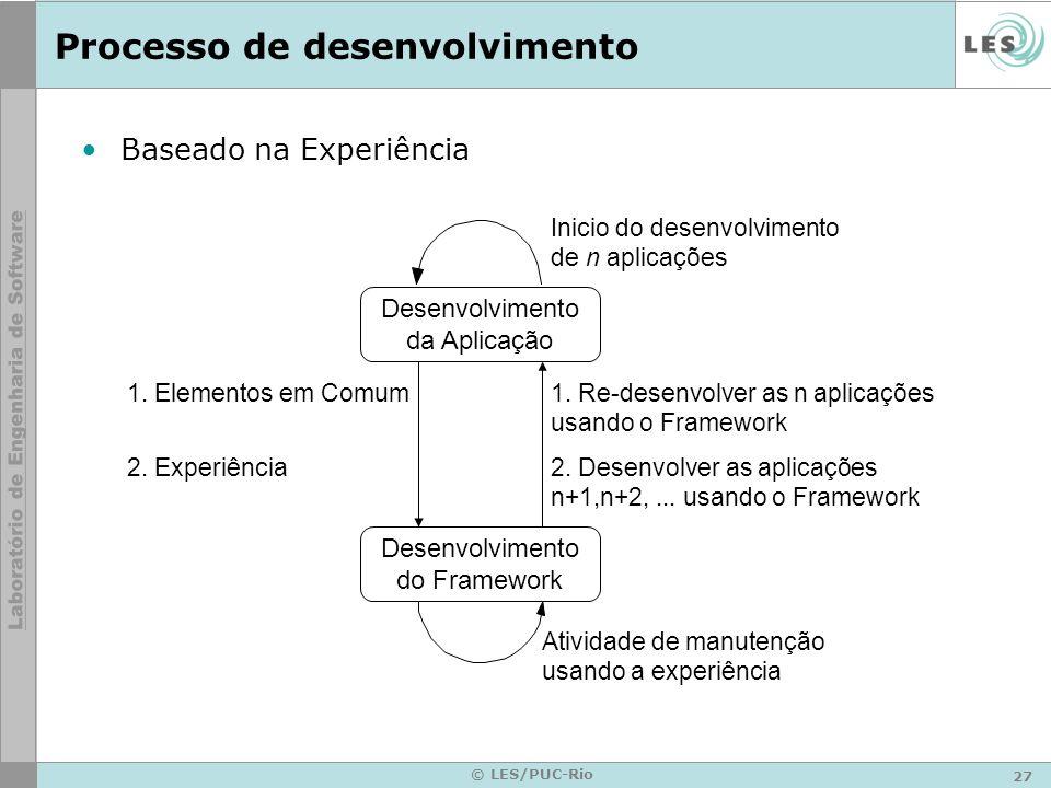 27 © LES/PUC-Rio Processo de desenvolvimento Baseado na Experiência Desenvolvimento da Aplicação Desenvolvimento do Framework 1. Elementos em Comum 2.