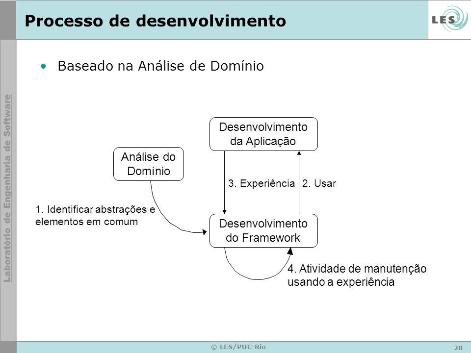 28 © LES/PUC-Rio Processo de desenvolvimento Baseado na Análise de Domínio Análise do Domínio Desenvolvimento da Aplicação Desenvolvimento do Framewor