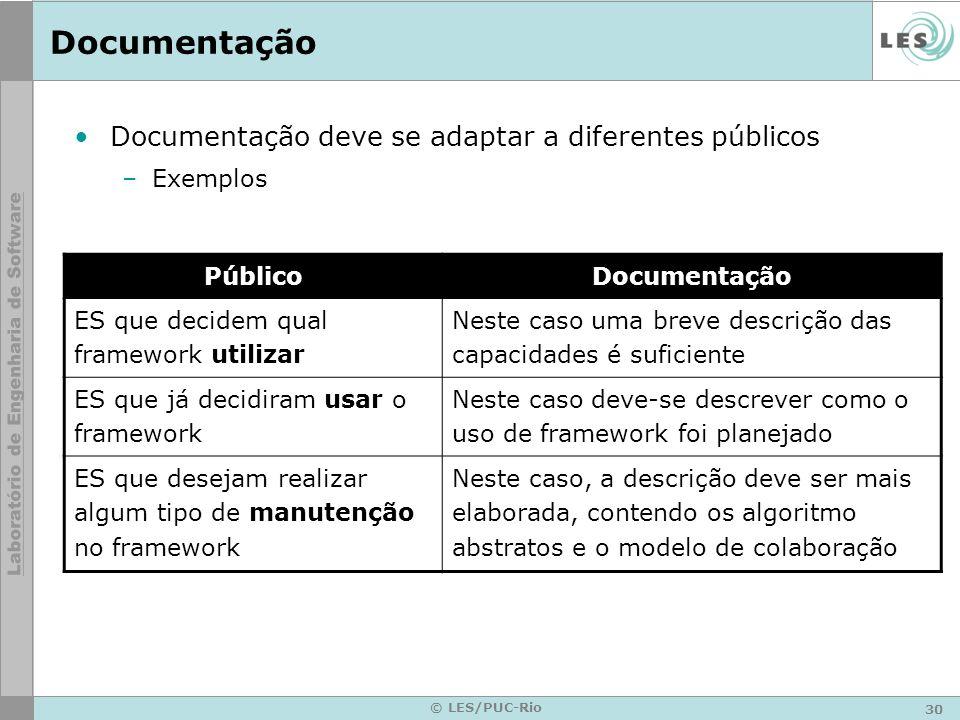 30 © LES/PUC-Rio Documentação Documentação deve se adaptar a diferentes públicos –Exemplos PúblicoDocumentação ES que decidem qual framework utilizar