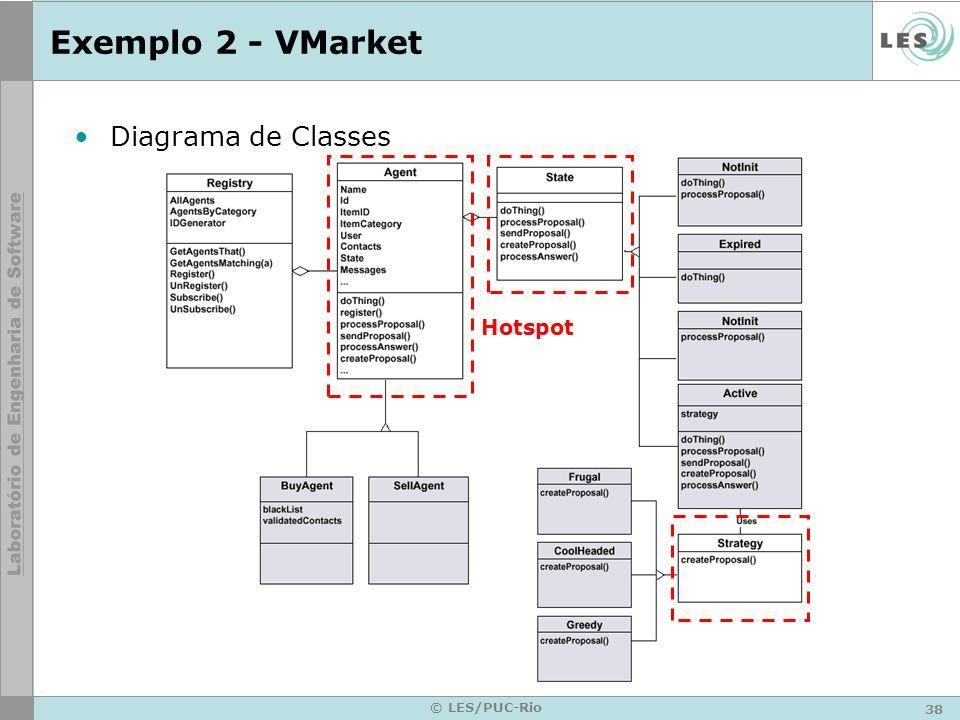 38 © LES/PUC-Rio Exemplo 2 - VMarket Diagrama de Classes Hotspot