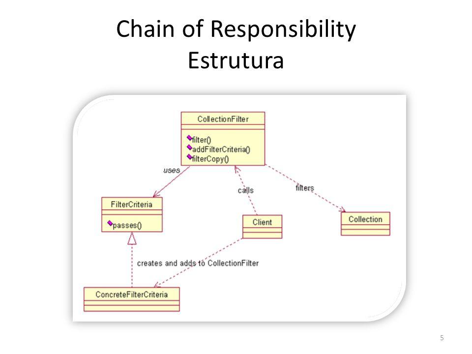 Chain of Responsibility Estrutura 5