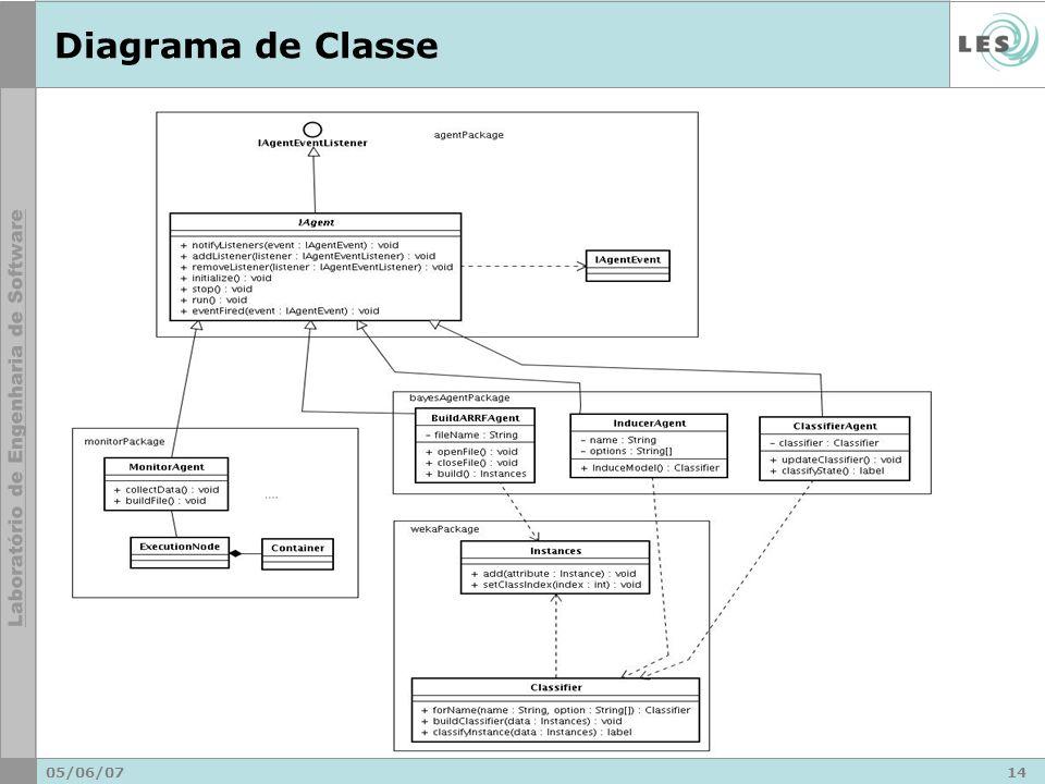 05/06/0714 Diagrama de Classe