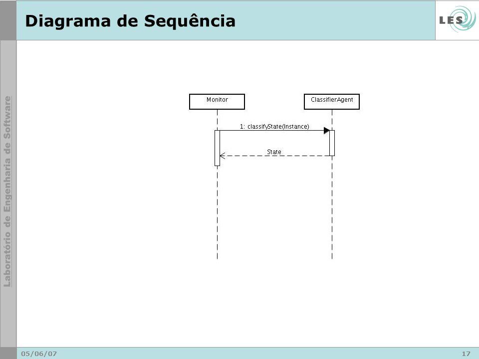 05/06/0717 Diagrama de Sequência