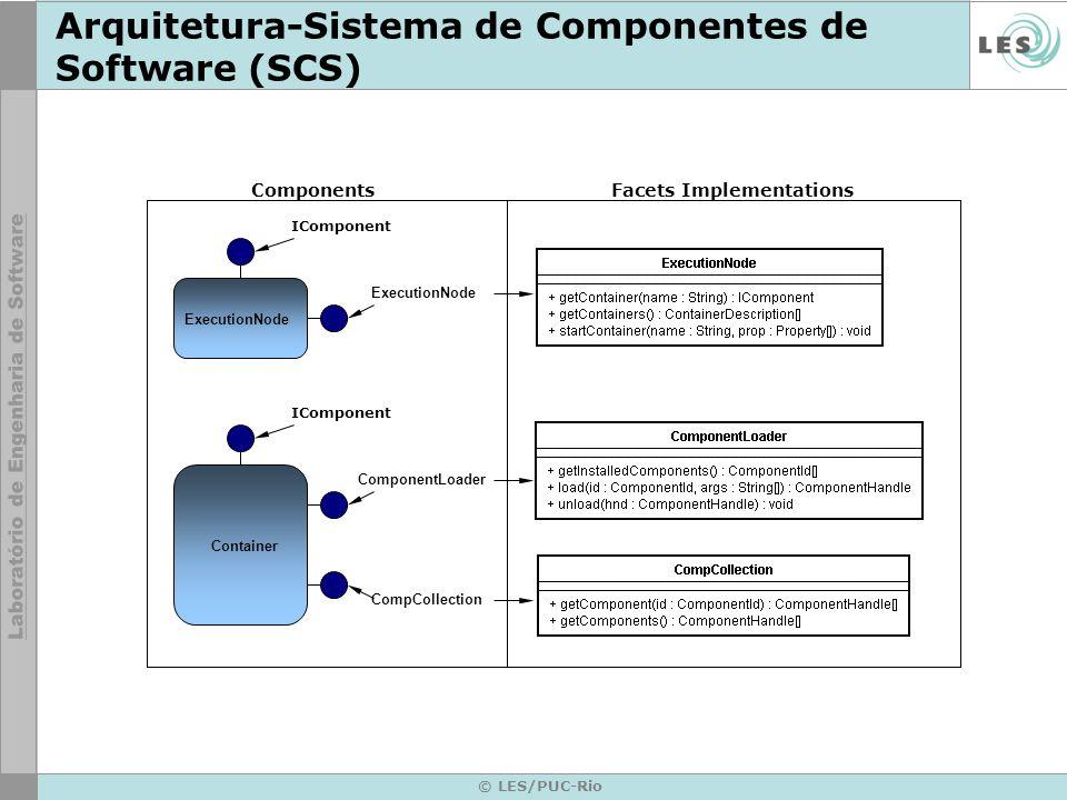 © LES/PUC-Rio Arquitetura-Sistema de Componentes de Software (SCS) IComponent ExecutionNode IComponent ComponentLoader Container CompCollection Compon