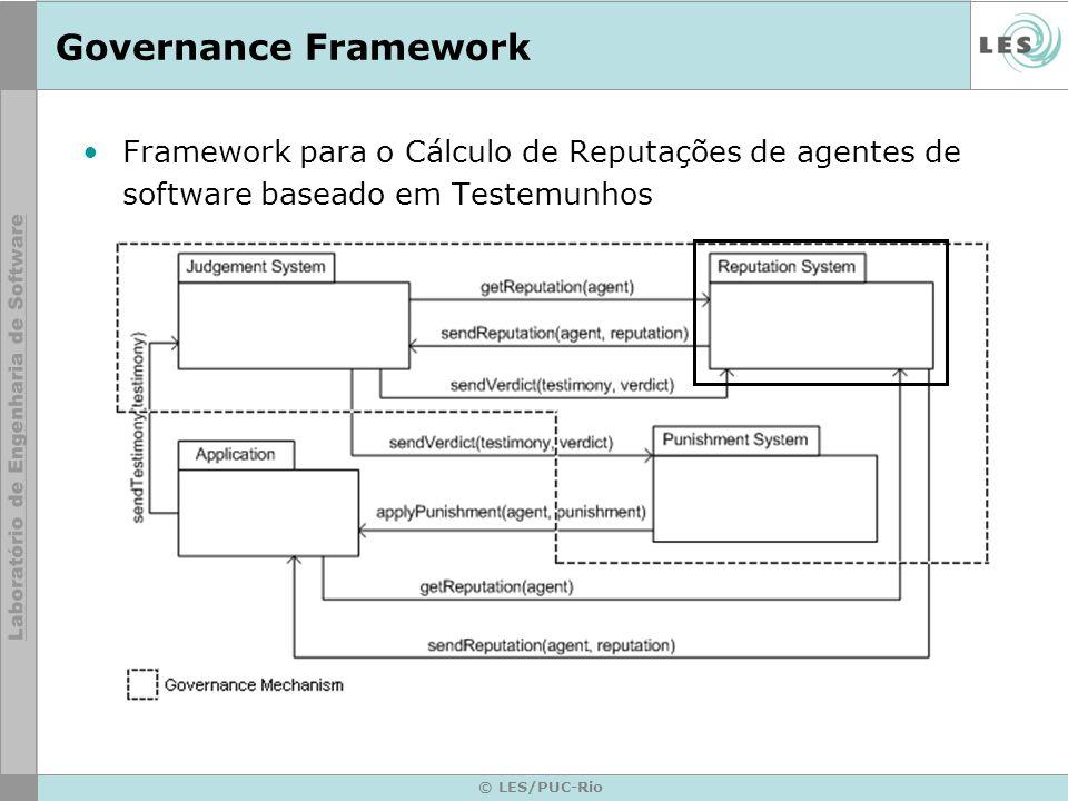 © LES/PUC-Rio Governance Framework Framework para o Cálculo de Reputações de agentes de software baseado em Testemunhos