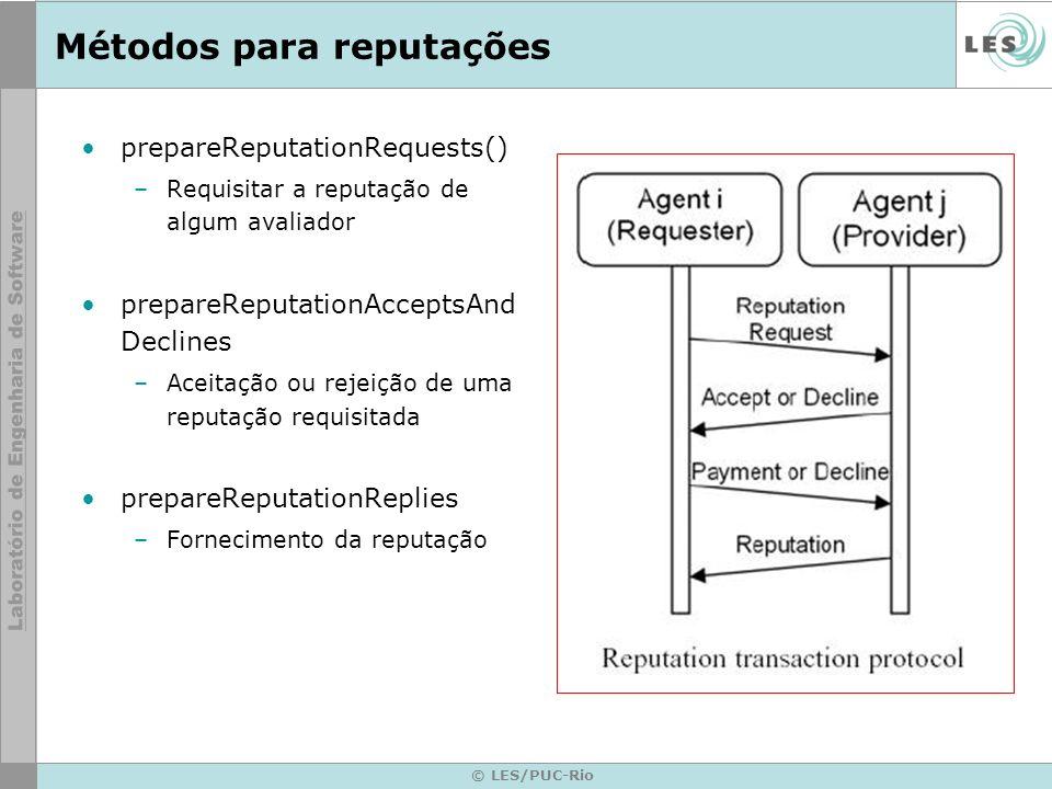 © LES/PUC-Rio Métodos para reputações prepareReputationRequests() –Requisitar a reputação de algum avaliador prepareReputationAcceptsAnd Declines –Ace