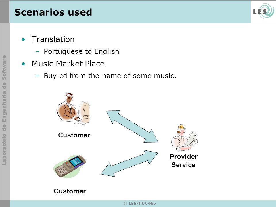 © LES/PUC-Rio Scenarios used Translation –Portuguese to English Music Market Place –Buy cd from the name of some music. Customer Provider Service Cust