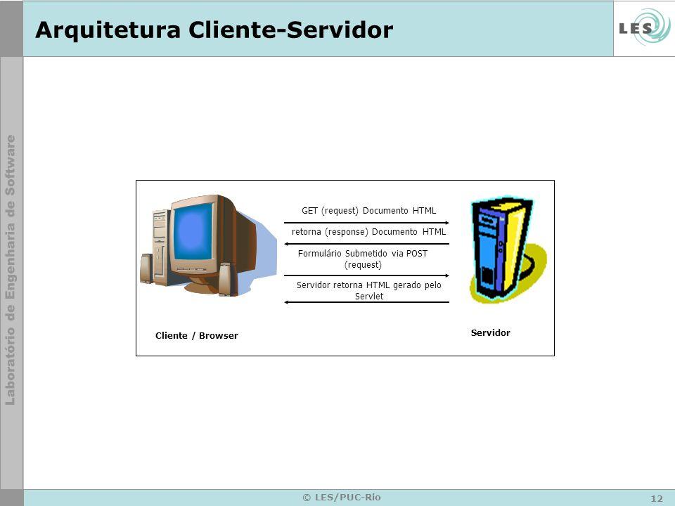 12 © LES/PUC-Rio Arquitetura Cliente-Servidor GET (request) Documento HTML retorna (response) Documento HTML Cliente / Browser Servidor Formulário Sub