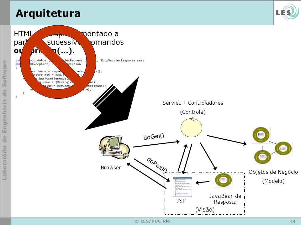 44 © LES/PUC-Rio Arquitetura HTML de resposta montado a partir de sucessivos comandos out.println(...). Servlet + Controladores (Controle) Objetos de