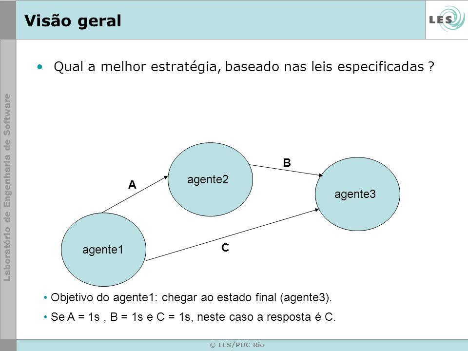 © LES/PUC-Rio Visão geral Qual a melhor estratégia, baseado nas leis especificadas ? agente1 A C B agente3 agente2 Objetivo do agente1: chegar ao esta
