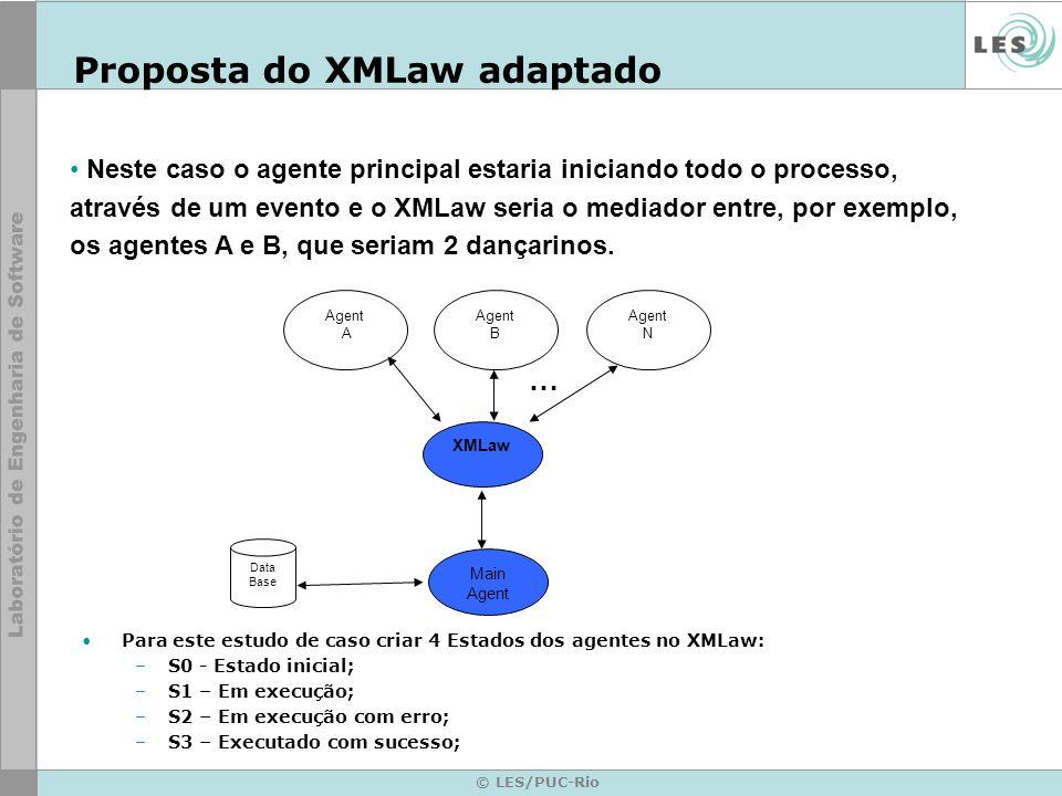 © LES/PUC-Rio Proposta do XMLaw adaptado Para este estudo de caso criar 4 Estados dos agentes no XMLaw: –S0 - Estado inicial; –S1 – Em execução; –S2 – Em execução com erro; –S3 – Executado com sucesso; XMLaw Agent A Agent B Agent N … Main Agent Data Base Neste caso o agente principal estaria iniciando todo o processo, através de um evento e o XMLaw seria o mediador entre, por exemplo, os agentes A e B, que seriam 2 dançarinos.