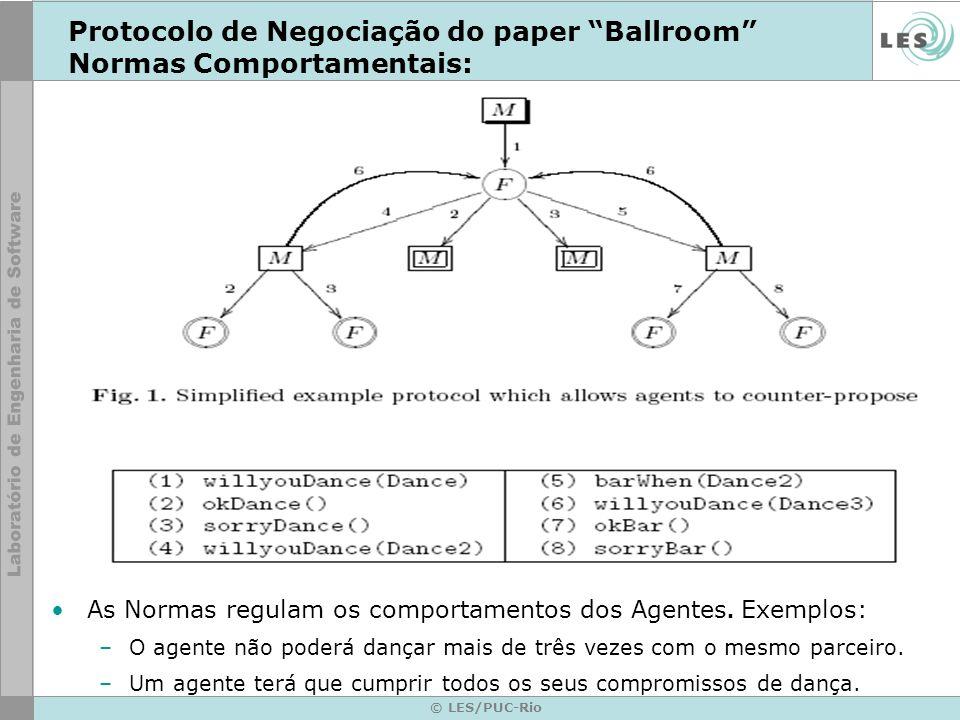 © LES/PUC-Rio Protocolo de Negociação do paper Ballroom Normas Comportamentais: As Normas regulam os comportamentos dos Agentes. Exemplos: –O agente n