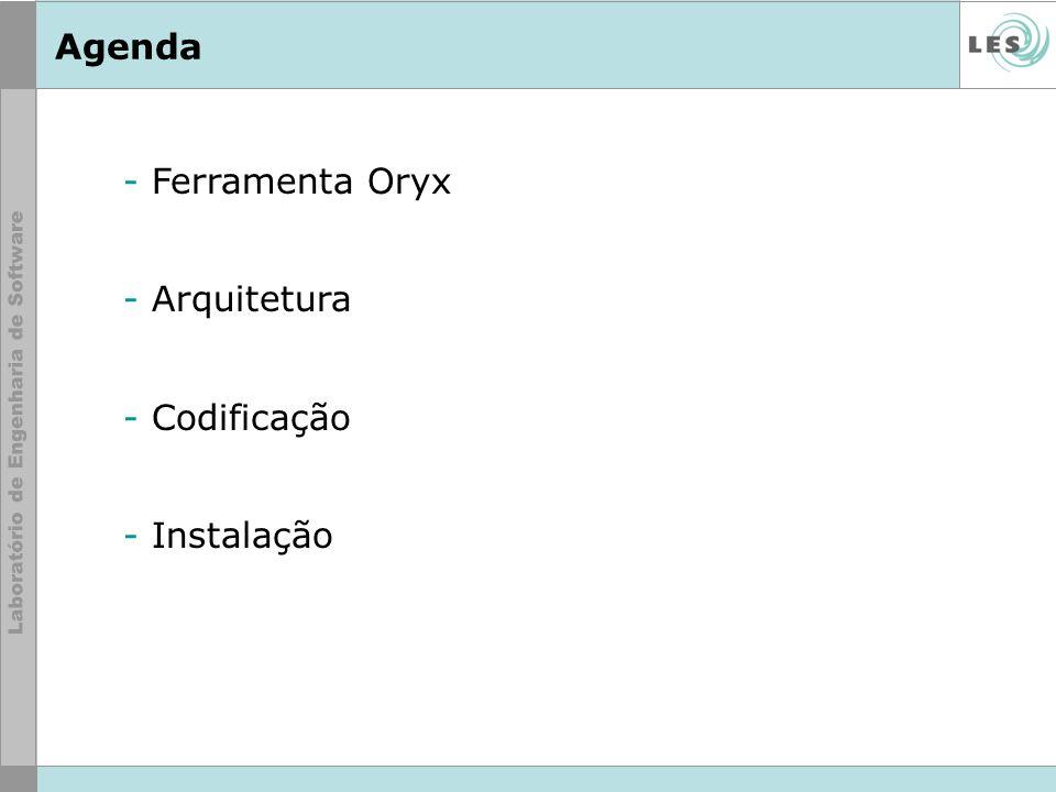 Agenda - Ferramenta Oryx - Arquitetura - Codificação - Instalação