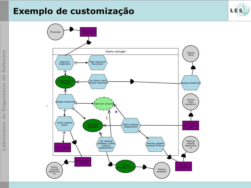 Exemplo de customização