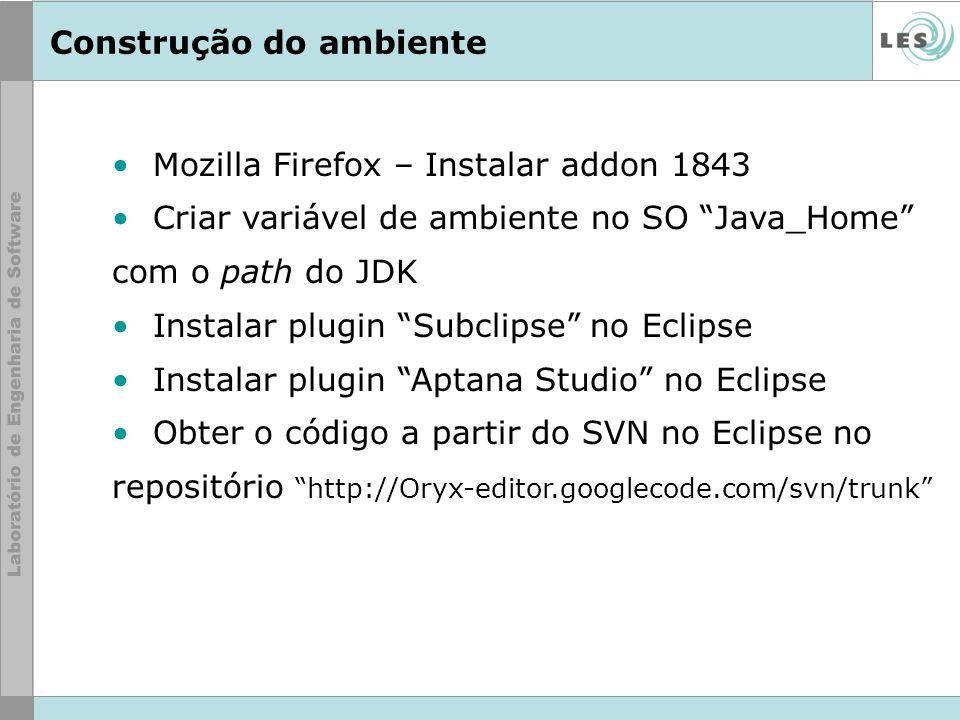 Construção do ambiente Mozilla Firefox – Instalar addon 1843 Criar variável de ambiente no SO Java_Home com o path do JDK Instalar plugin Subclipse no