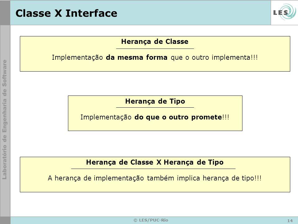 14 © LES/PUC-Rio Classe X Interface Herança de Classe Implementação da mesma forma que o outro implementa!!! Herança de Tipo Implementação do que o ou