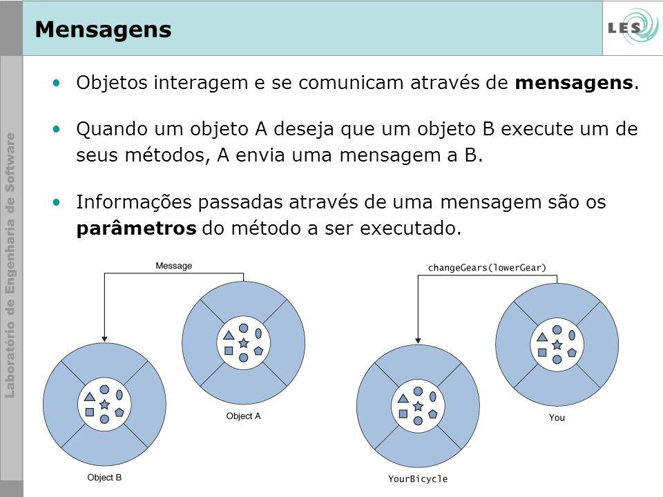 5 © LES/PUC-Rio Mensagens Objetos interagem e se comunicam através de mensagens. Quando um objeto A deseja que um objeto B execute um de seus métodos,