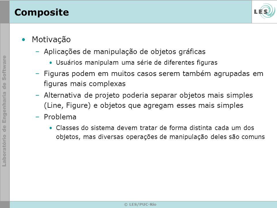 © LES/PUC-Rio Composite Motivação –Aplicações de manipulação de objetos gráficas Usuários manipulam uma série de diferentes figuras –Figuras podem em