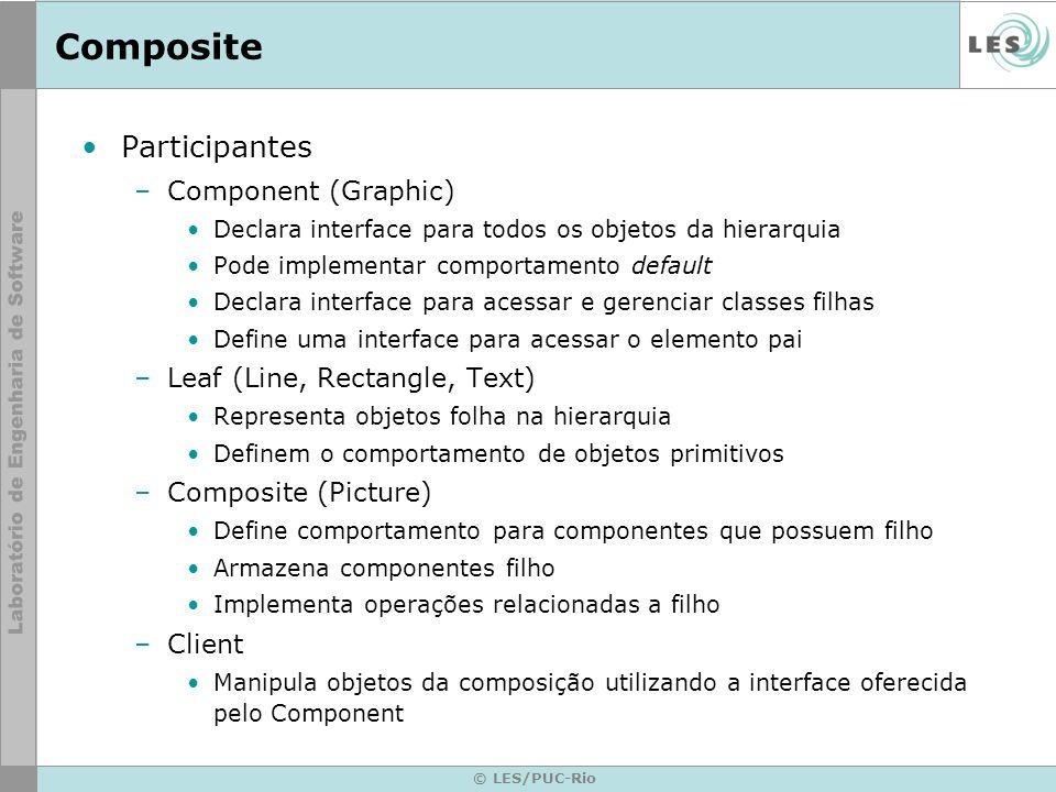 © LES/PUC-Rio Composite Participantes –Component (Graphic) Declara interface para todos os objetos da hierarquia Pode implementar comportamento defaul