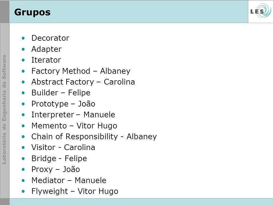 Grupos Decorator Adapter Iterator Factory Method – Albaney Abstract Factory – Carolina Builder – Felipe Prototype – João Interpreter – Manuele Memento