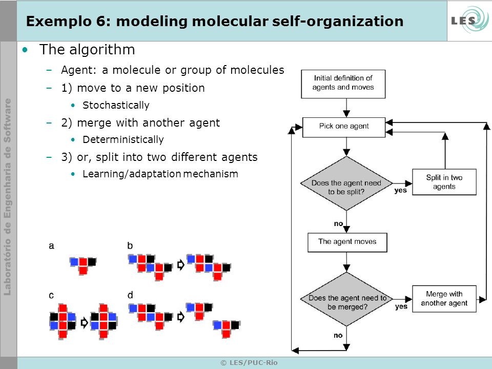 © LES/PUC-Rio Exemplo 6: modeling molecular self-organization The algorithm –Agent: a molecule or group of molecules –1) move to a new position Stocha