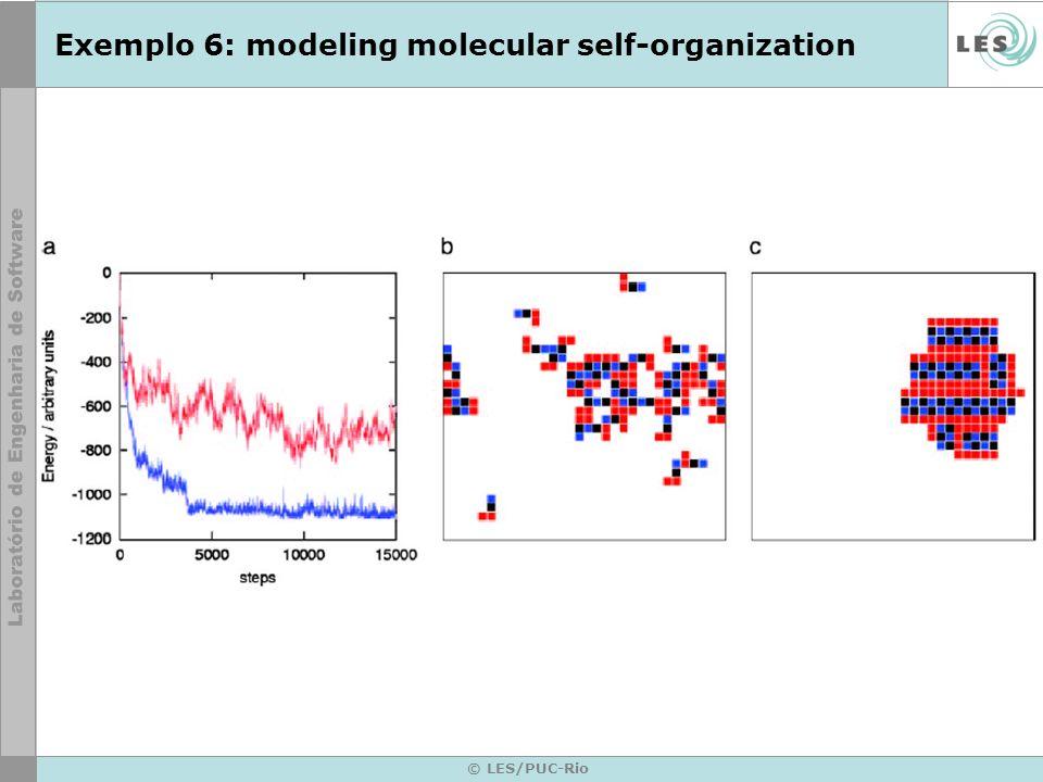 © LES/PUC-Rio Exemplo 6: modeling molecular self-organization