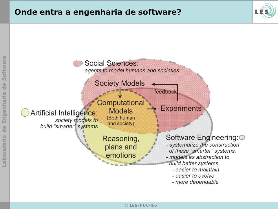 © LES/PUC-Rio Onde entra a engenharia de software?