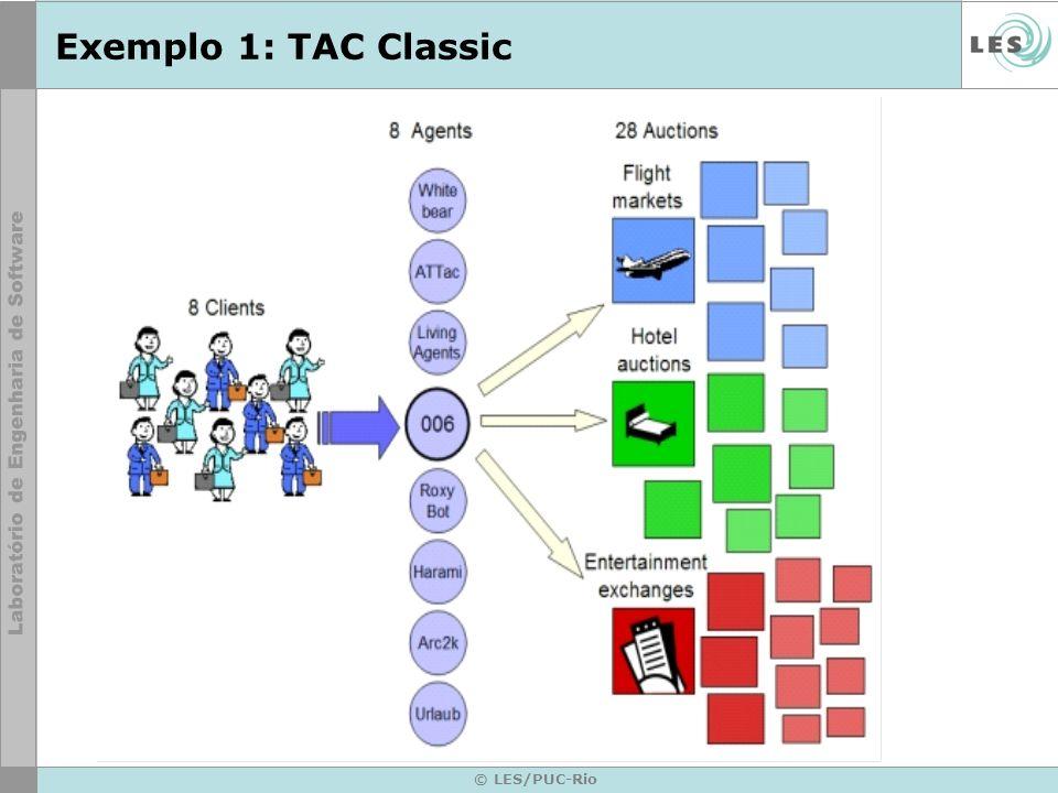 © LES/PUC-Rio Exemplo 1: TAC Classic