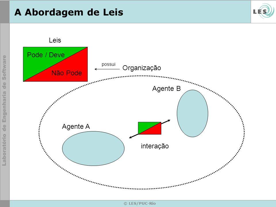 © LES/PUC-Rio A Abordagem de Leis Agente A Agente B Pode / Deve Não Pode Leis interação Organização possui