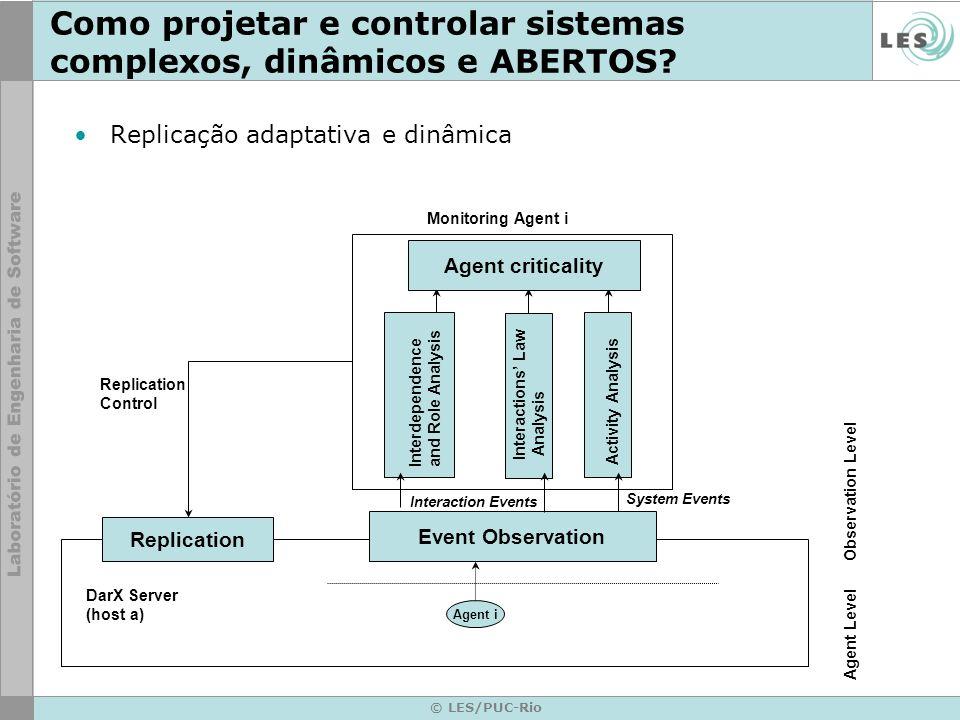 © LES/PUC-Rio Como projetar e controlar sistemas complexos, dinâmicos e ABERTOS? Replicação adaptativa e dinâmica Replication Agent criticality Interd