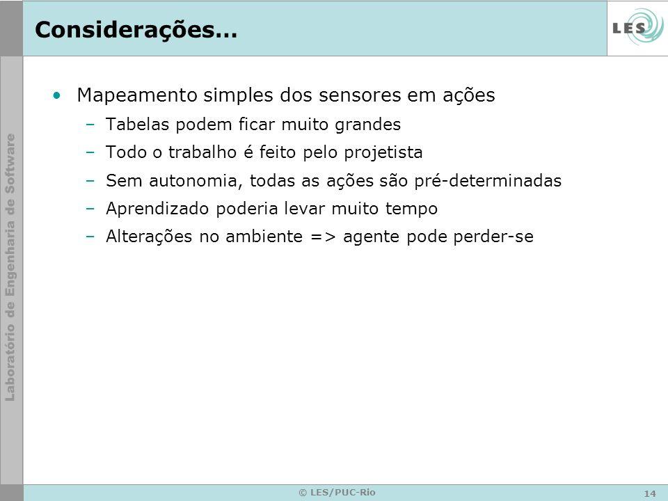 14 © LES/PUC-Rio Considerações… Mapeamento simples dos sensores em ações –Tabelas podem ficar muito grandes –Todo o trabalho é feito pelo projetista –