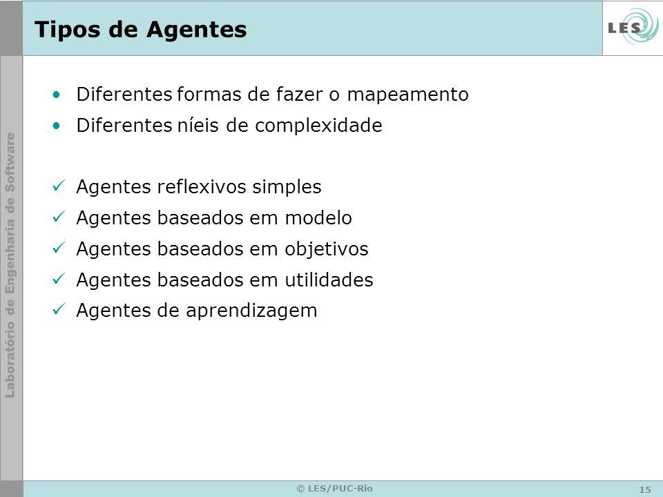 15 © LES/PUC-Rio Tipos de Agentes Diferentes formas de fazer o mapeamento Diferentes níeis de complexidade Agentes reflexivos simples Agentes baseados
