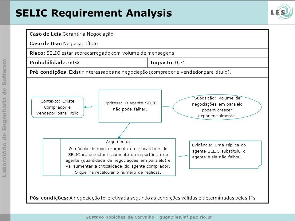 Gustavo Robichez de Carvalho - guga@les.inf.puc-rio.br SELIC Requirement Analysis Caso de Leis Garantir a Negociação Caso de Uso: Negociar Título Risc