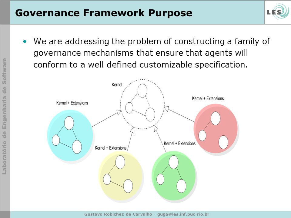 Gustavo Robichez de Carvalho - guga@les.inf.puc-rio.br Governance Framework Purpose We are addressing the problem of constructing a family of governance mechanisms that ensure that agents will conform to a well defined customizable specification.