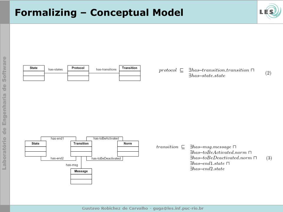 Gustavo Robichez de Carvalho - guga@les.inf.puc-rio.br Formalizing – Conceptual Model
