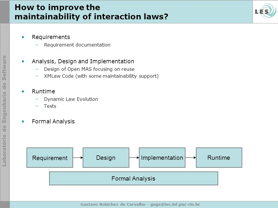Gustavo Robichez de Carvalho - guga@les.inf.puc-rio.br How to improve the maintainability of interaction laws? Requirements –Requirement documentation