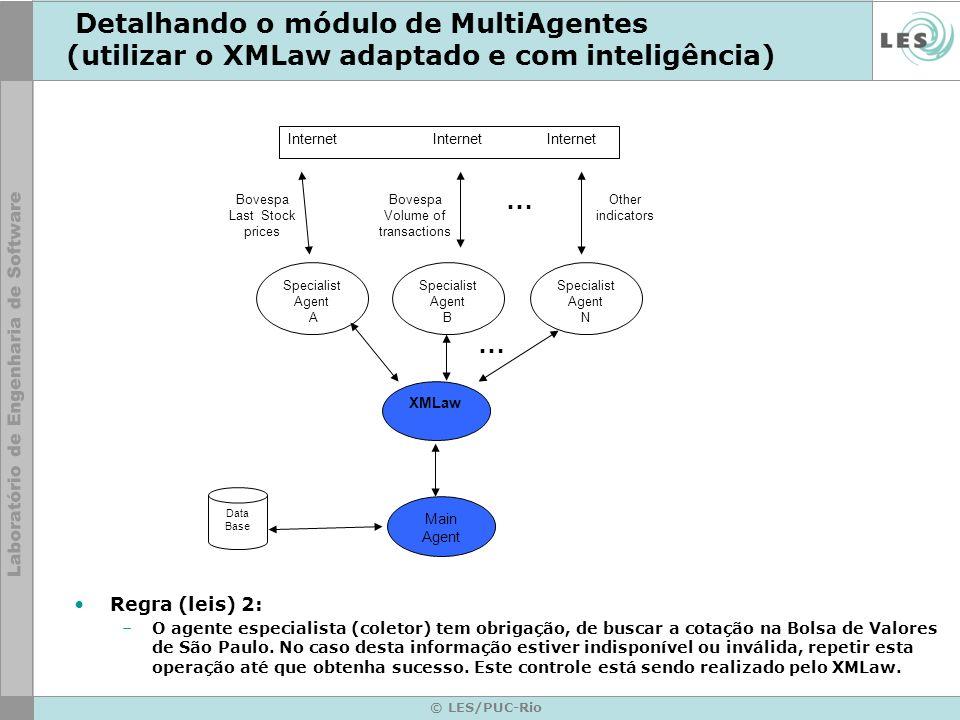 © LES/PUC-Rio Detalhando o módulo de MultiAgentes (utilizar o XMLaw adaptado e com inteligência) Regra (leis) 2: –O agente especialista (coletor) tem