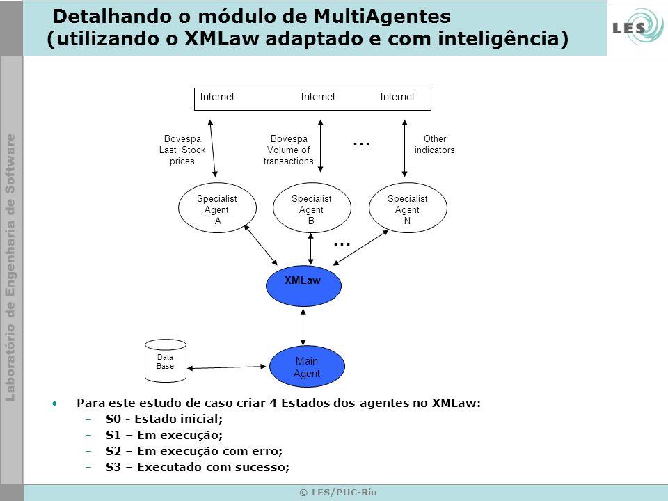 © LES/PUC-Rio Detalhando o módulo de MultiAgentes (utilizando o XMLaw adaptado e com inteligência) Para este estudo de caso criar 4 Estados dos agente