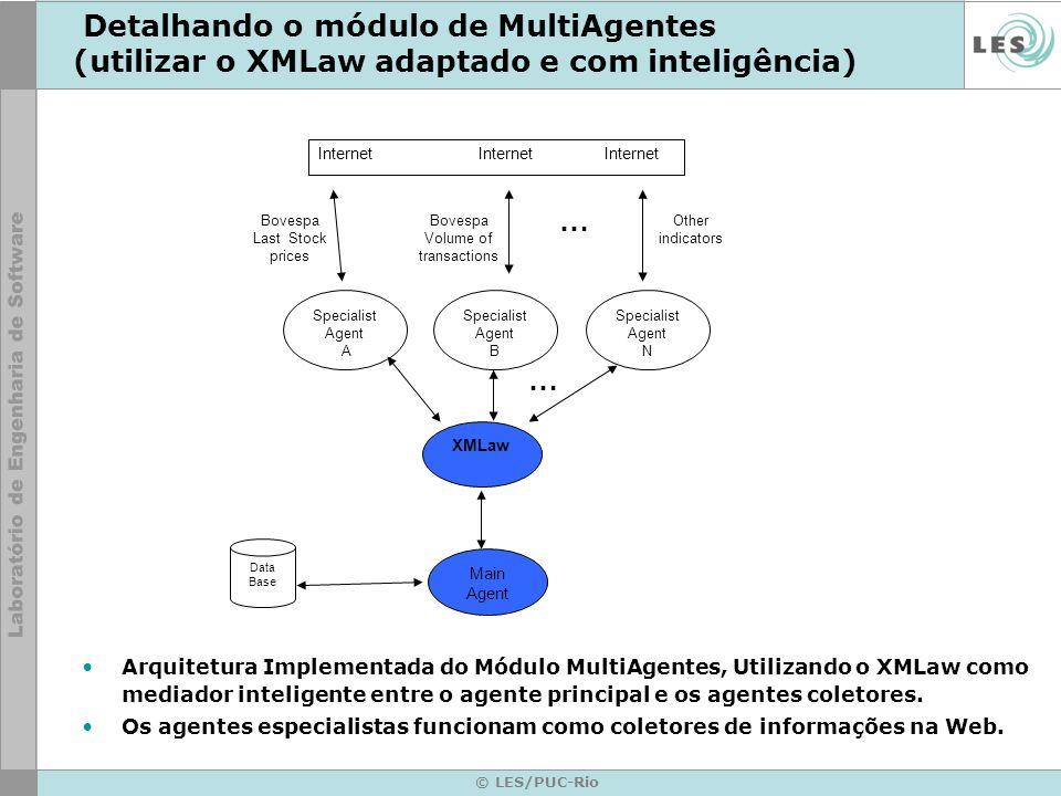 © LES/PUC-Rio Detalhando o módulo de MultiAgentes (utilizar o XMLaw adaptado e com inteligência) Arquitetura Implementada do Módulo MultiAgentes, Util