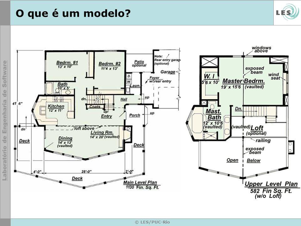 © LES/PUC-Rio Breve História da UML 1994 Método de Booch OMT (Rumbaugh) OOSE (Jacobson) Outros métodos Unified Method 0.8 UML 1.0 UML 1.1 UML 1.4 UML 1.3 UML 0.9 UML 1.5 UML 2.0 1995 1996 1997 1999 2001 2003 2004 - 2005
